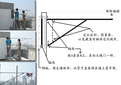 高楼层安装电葫芦(图)