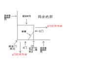 自制防逃笼的弹簧门(图)
